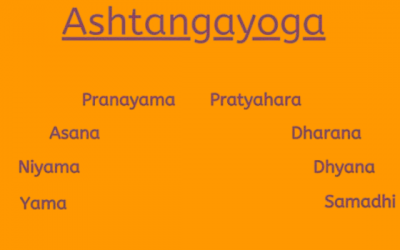 Ashtanga yoga 8 limbs | Ashtanga Yoga According to Patanjali